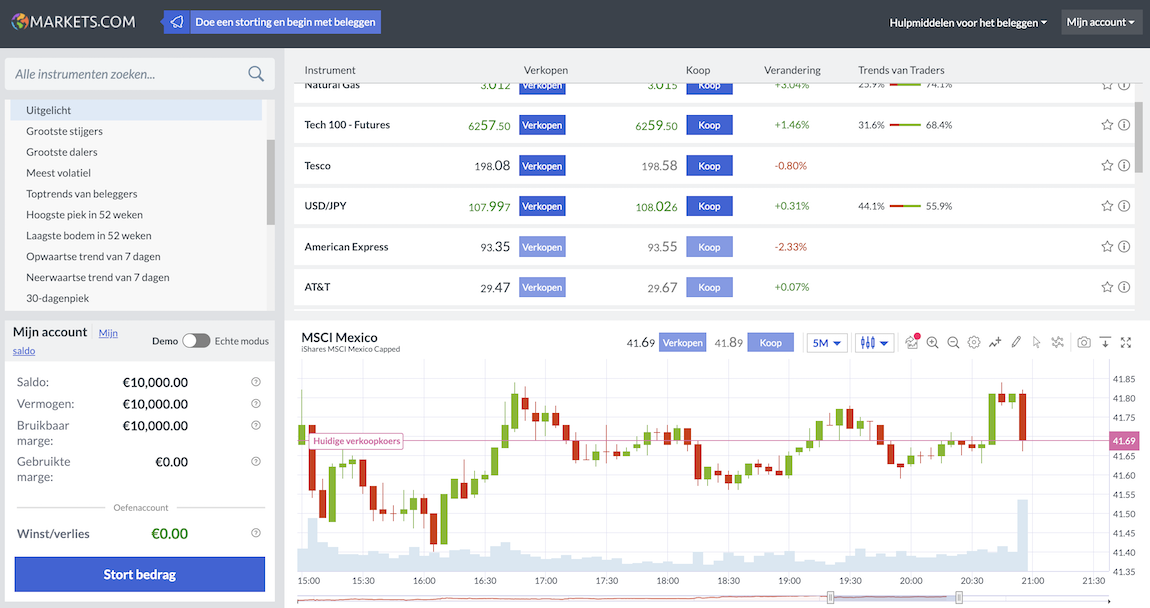 Handelsscherm Markets